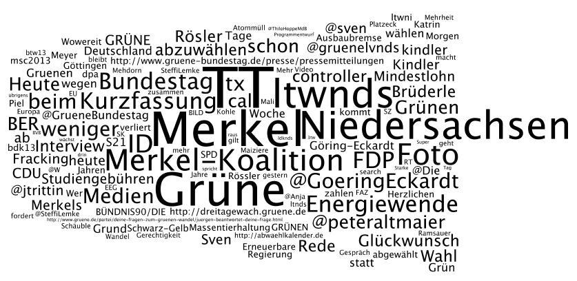 Tweet-TagCloud Jürgen Trittin