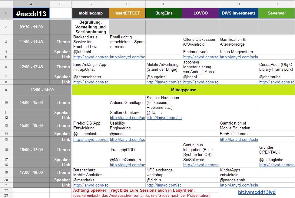 MobileCamp2013 - Sessionplan Samstag