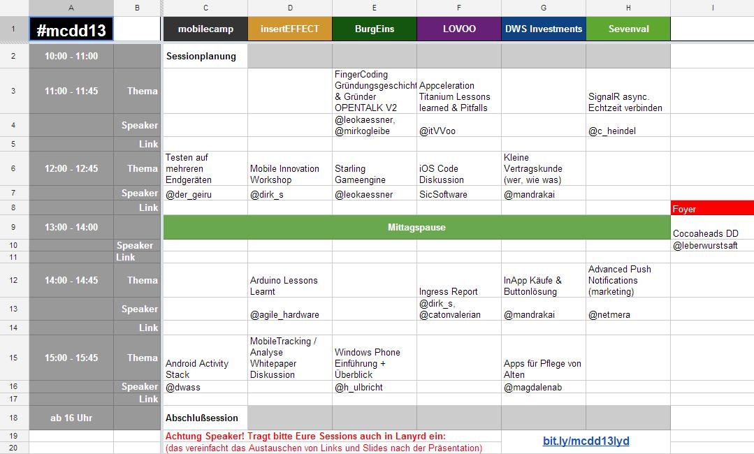 MobileCamp2013 - Sessionplan Sonntag