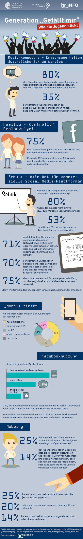 Studie TU Darmstadt Facebook Nutzung