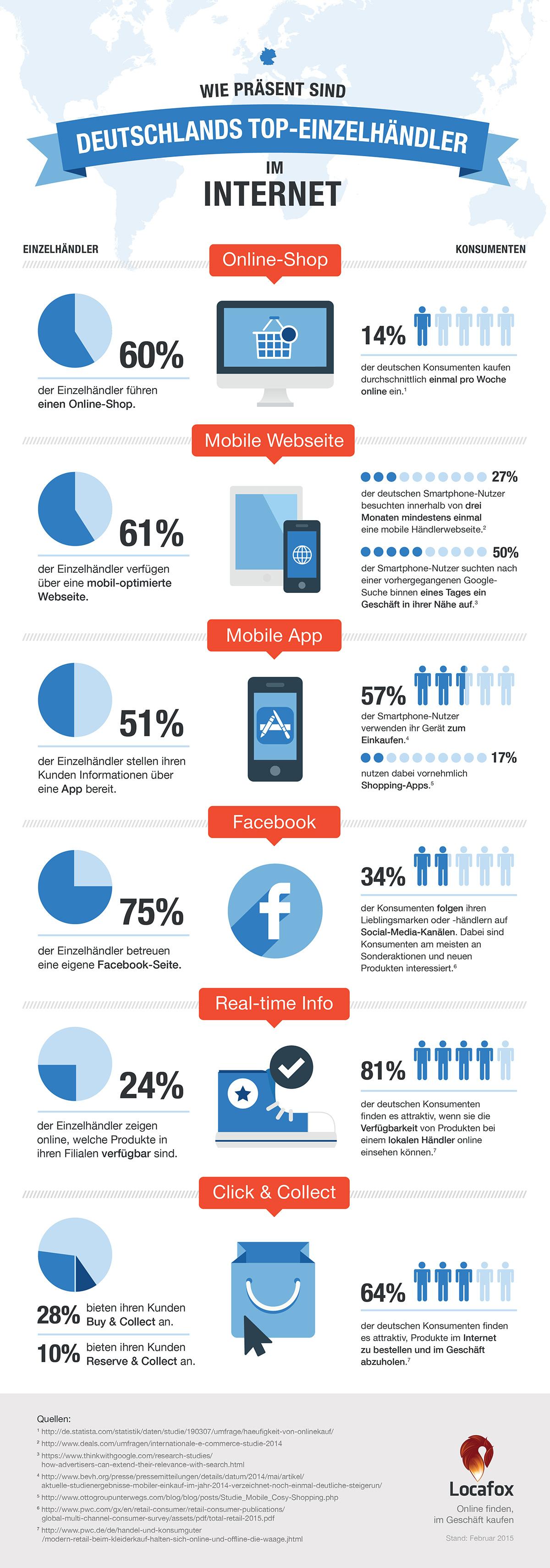 Einzelhaendler_im_Internet_Infografik