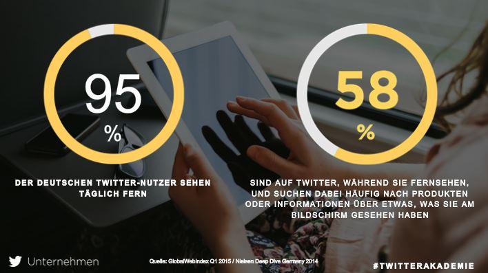 Twitter Second Screen2