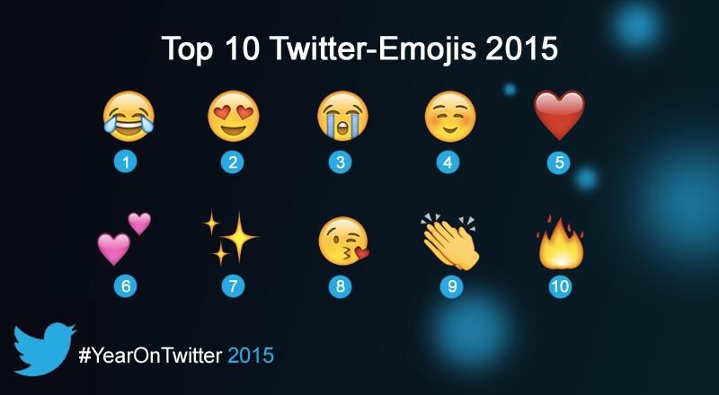 Twitter_Top10_Emojis_2015 (1)