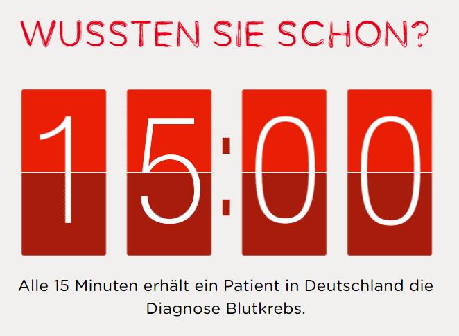DKMS alle 15 Minuten eine Diagnose Blutkrebs